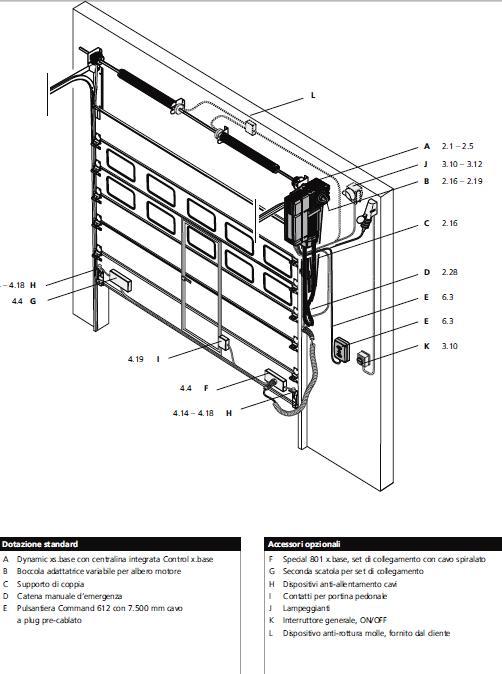schema motorizzazione con trazione sull'asse